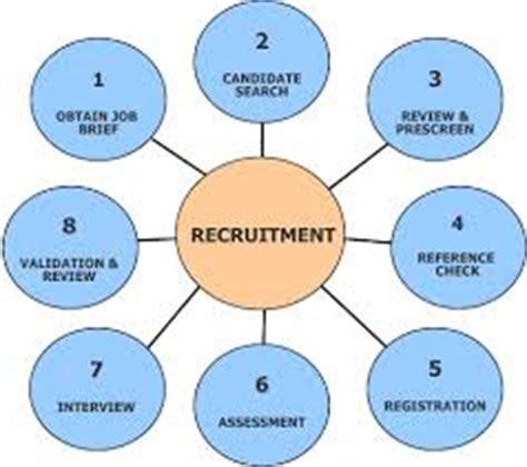 Resume samples for civil foreman